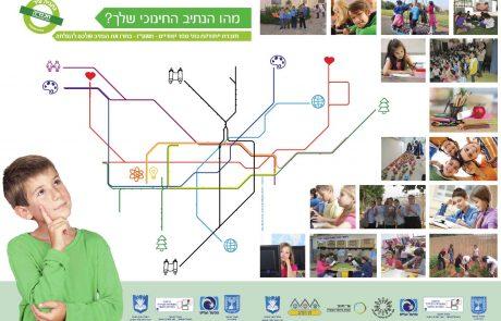 עיריית נתניה מציגה את מהפכת החינוך בבתי הספר